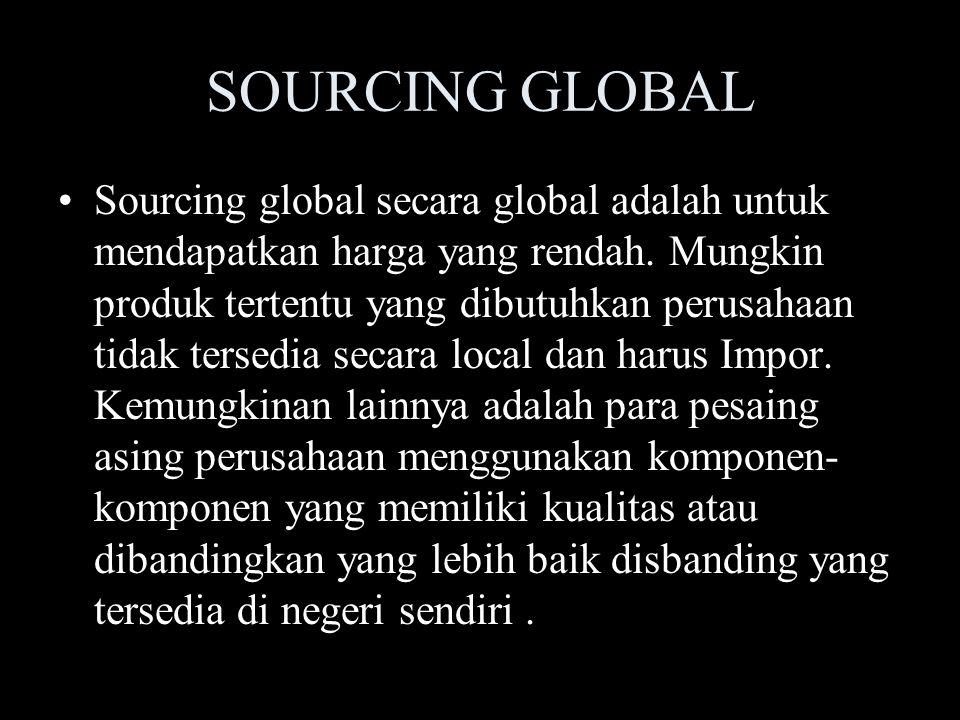 SOURCING GLOBAL