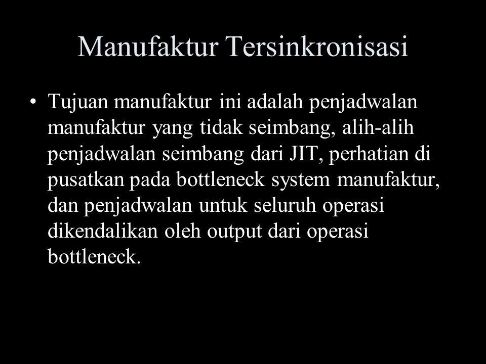 Manufaktur Tersinkronisasi
