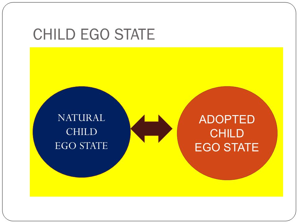CHILD EGO STATE NATURAL CHILD EGO STATE ADOPTED CHILD EGO STATE