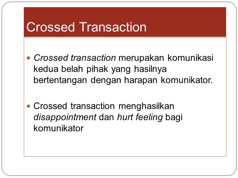 Crossed Transaction Crossed transaction merupakan komunikasi kedua belah pihak yang hasilnya bertentangan dengan harapan komunikator.