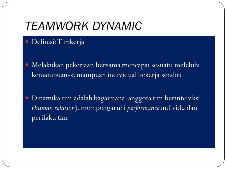TEAMWORK DYNAMIC Definisi: Timkerja