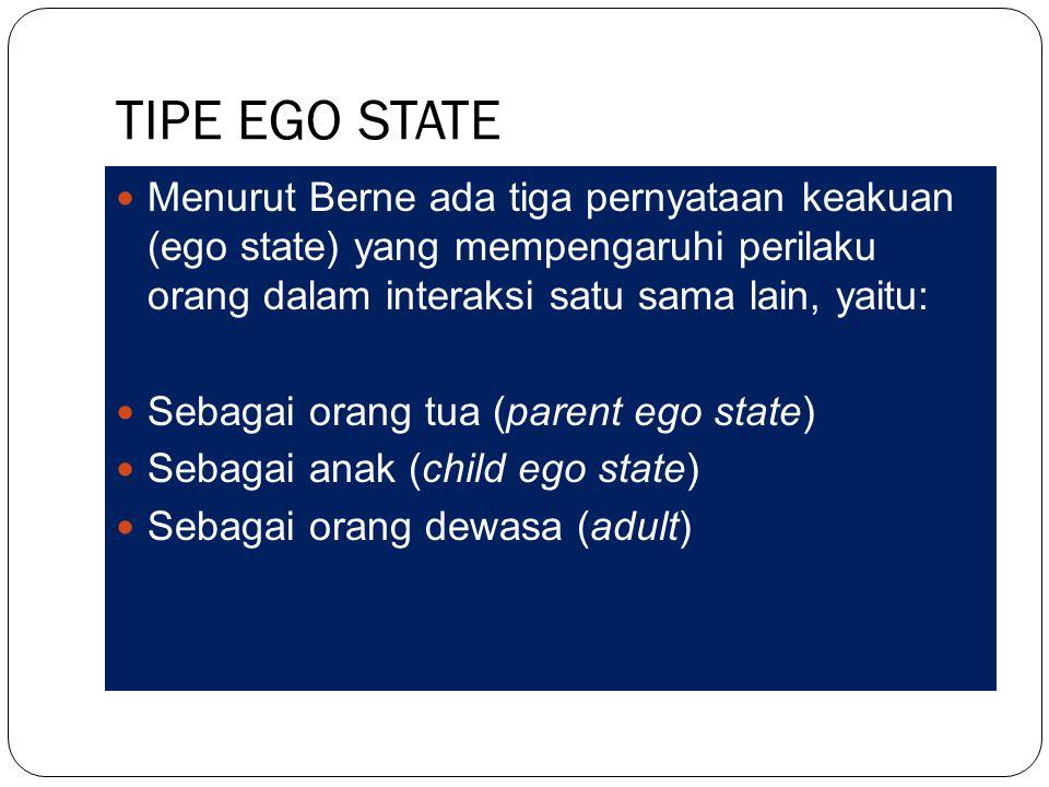TIPE EGO STATE Menurut Berne ada tiga pernyataan keakuan (ego state) yang mempengaruhi perilaku orang dalam interaksi satu sama lain, yaitu: