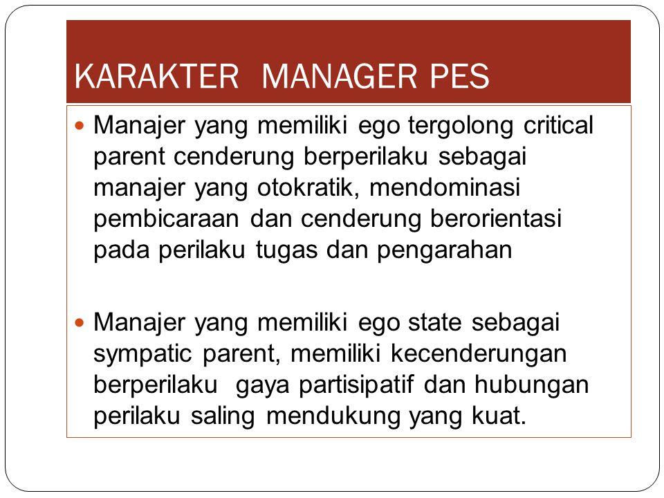 KARAKTER MANAGER PES