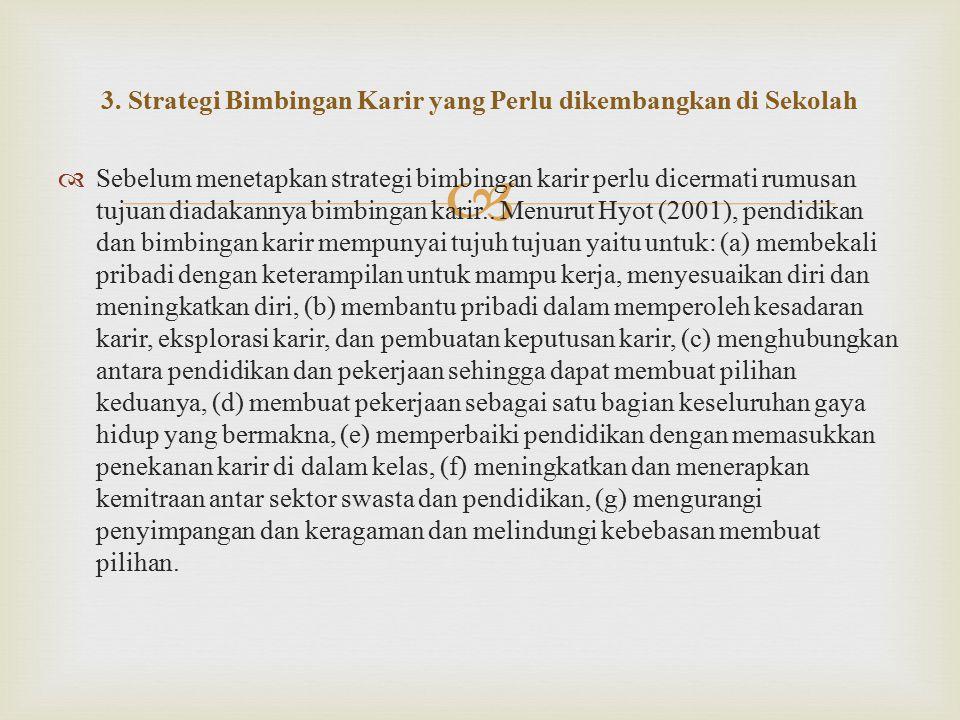 3. Strategi Bimbingan Karir yang Perlu dikembangkan di Sekolah