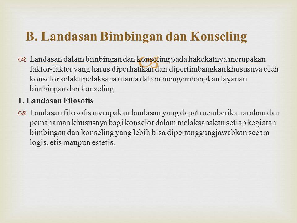B. Landasan Bimbingan dan Konseling