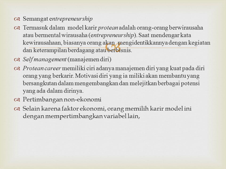 Semangat entrepreneurship