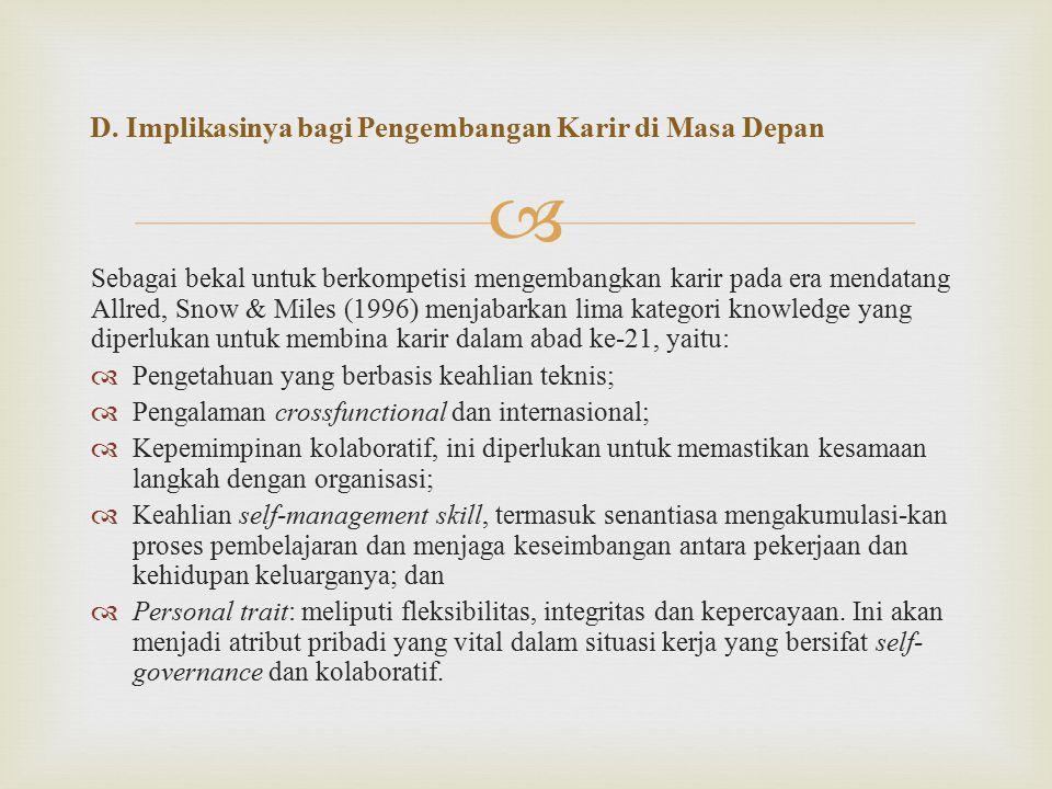 D. Implikasinya bagi Pengembangan Karir di Masa Depan