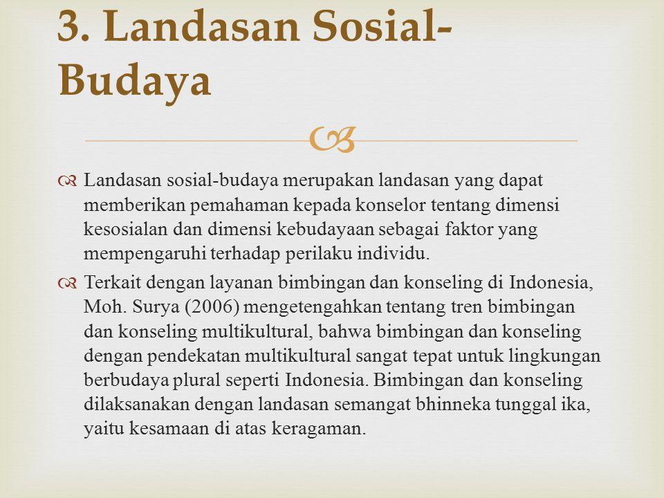 3. Landasan Sosial-Budaya