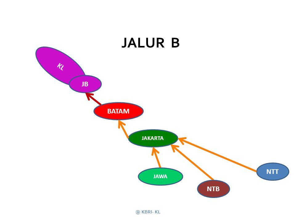 JALUR B KL JB BATAM JAKARTA NTT JAWA NTB @ KBRI- KL