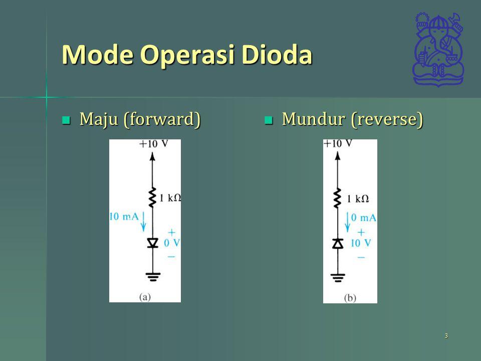 Mode Operasi Dioda Maju (forward) Mundur (reverse)