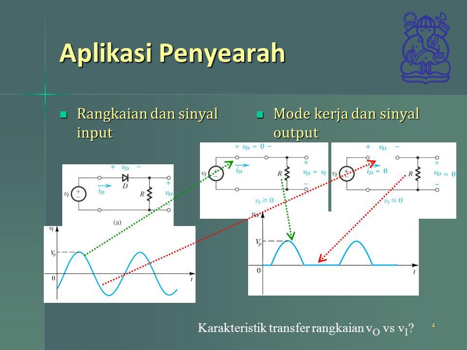 Aplikasi Penyearah Rangkaian dan sinyal input