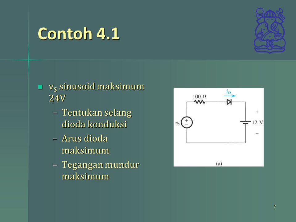 Contoh 4.1 vS sinusoid maksimum 24V Tentukan selang dioda konduksi