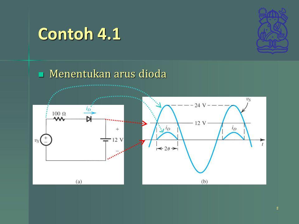 Contoh 4.1 Menentukan arus dioda