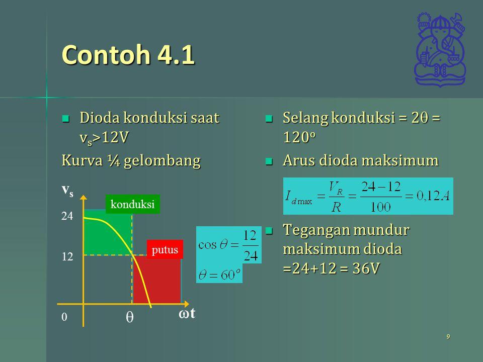 Contoh 4.1 Dioda konduksi saat vs>12V Kurva ¼ gelombang
