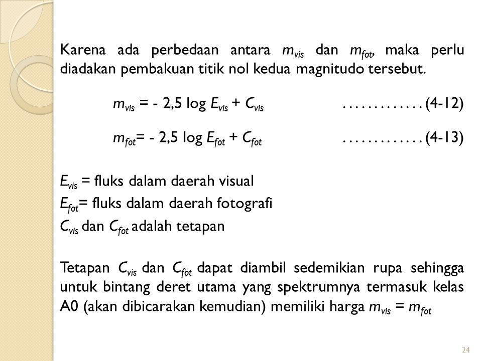Karena ada perbedaan antara mvis dan mfot, maka perlu diadakan pembakuan titik nol kedua magnitudo tersebut.