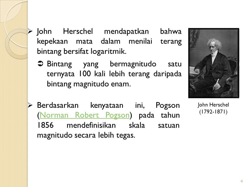 John Herschel mendapatkan bahwa kepekaan mata dalam menilai terang bintang bersifat logaritmik.