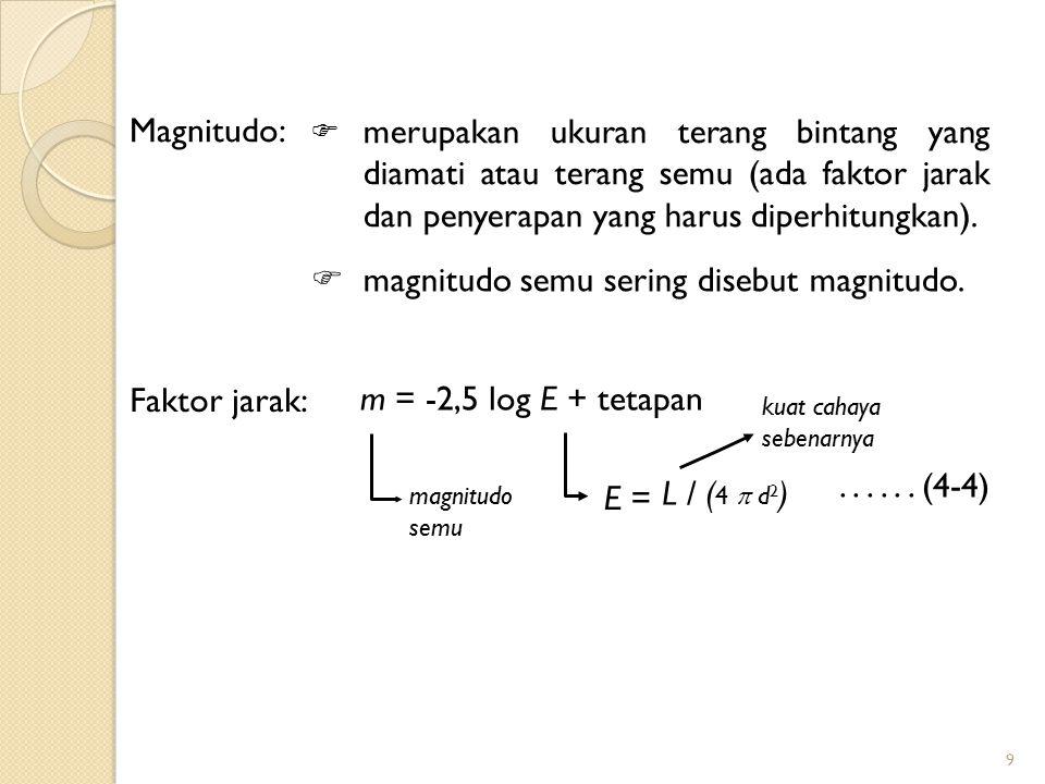 magnitudo semu sering disebut magnitudo.