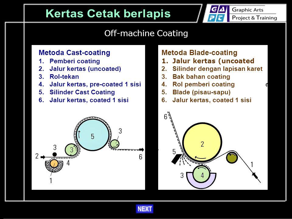 Kertas Cetak berlapis Off-machine Coating Metoda Cast-coating