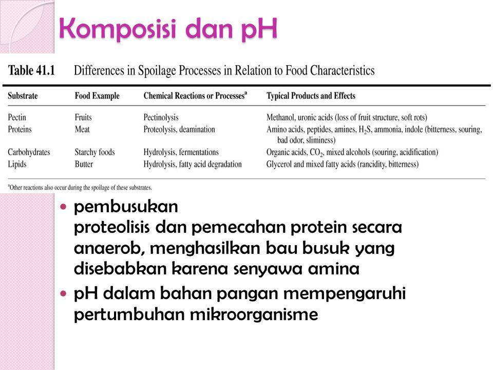 Komposisi dan pH pembusukan proteolisis dan pemecahan protein secara anaerob, menghasilkan bau busuk yang disebabkan karena senyawa amina.