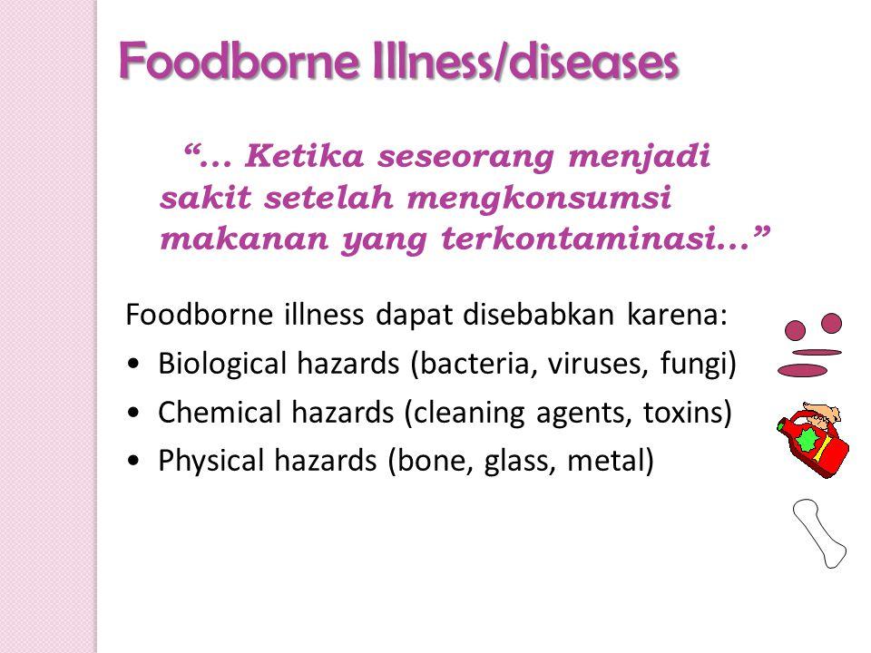 Foodborne Illness/diseases