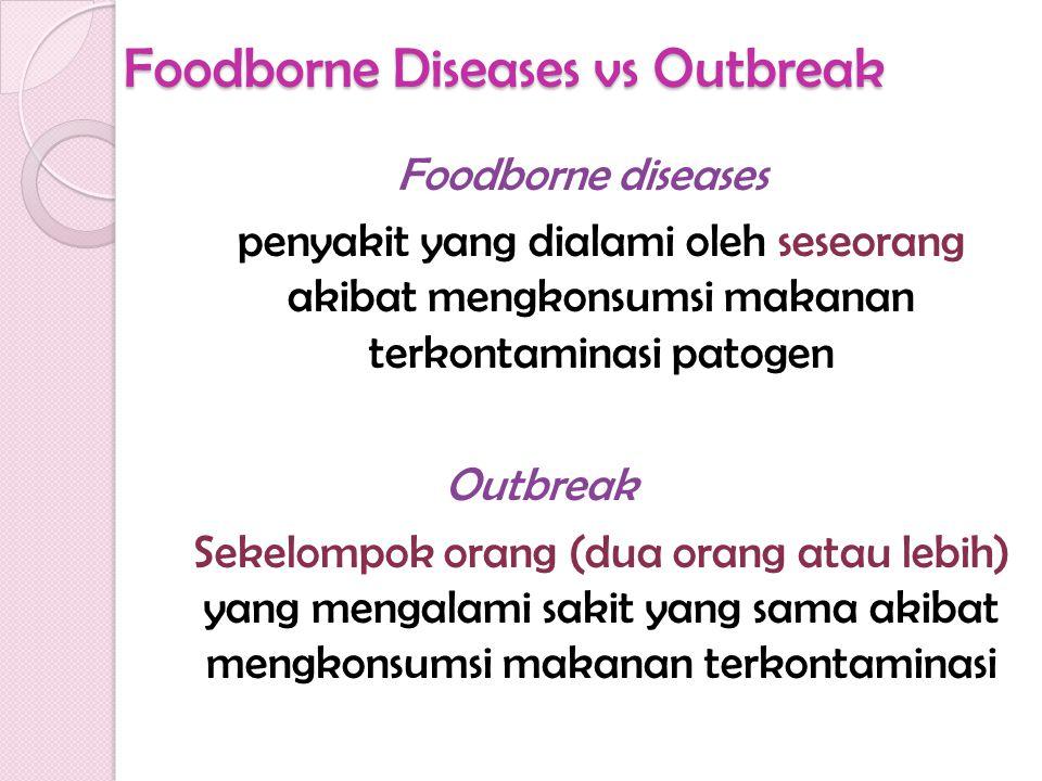 Foodborne Diseases vs Outbreak