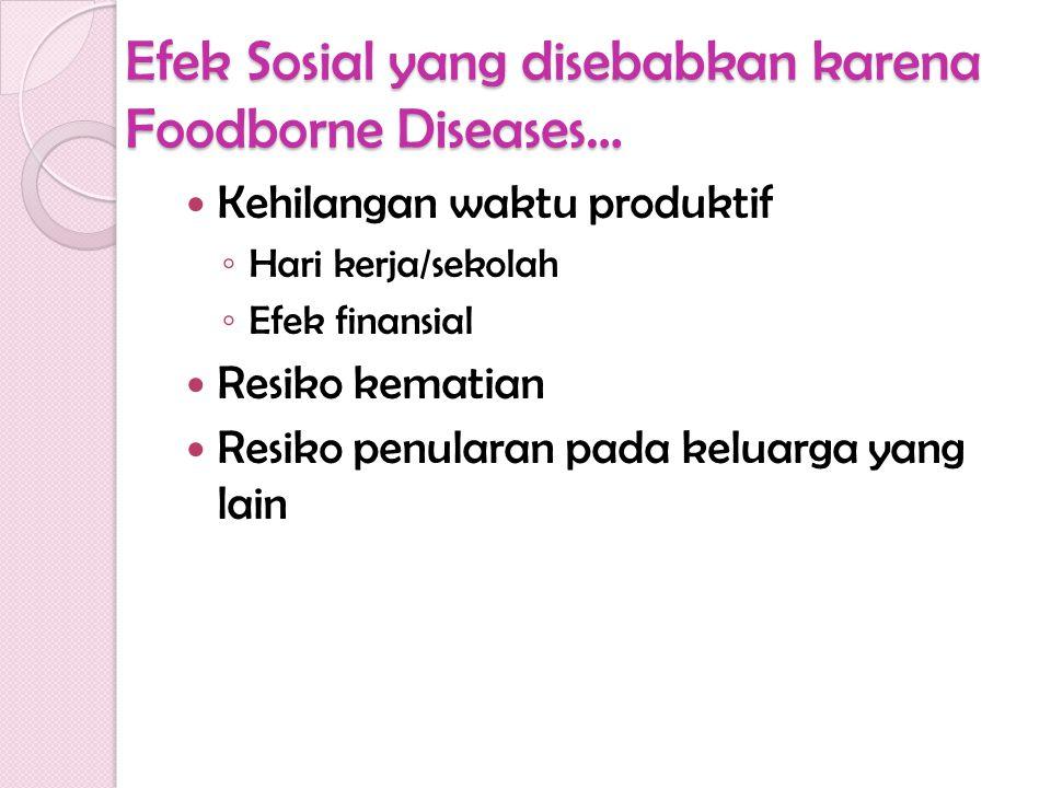 Efek Sosial yang disebabkan karena Foodborne Diseases…