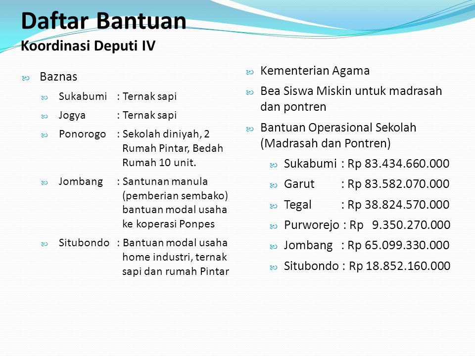 Daftar Bantuan Koordinasi Deputi IV