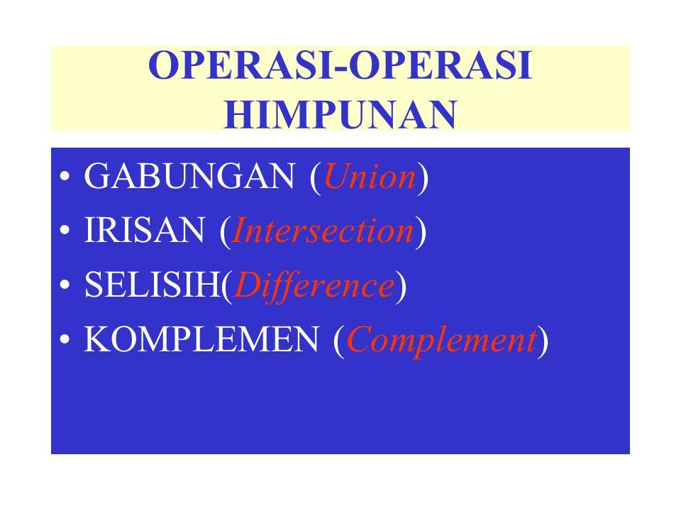 OPERASI-OPERASI HIMPUNAN