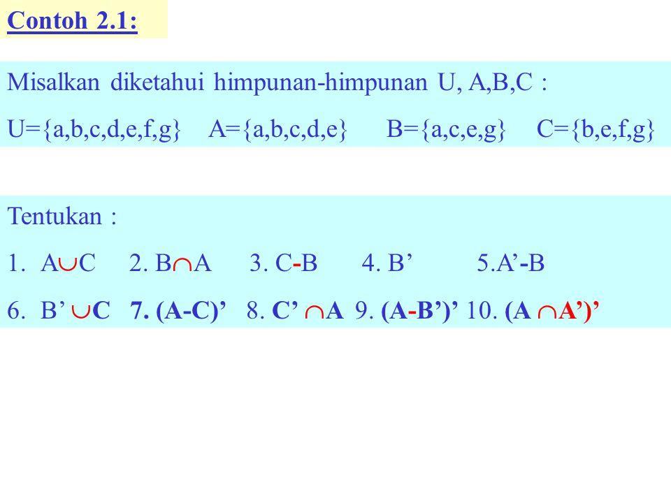 Contoh 2.1: Misalkan diketahui himpunan-himpunan U, A,B,C : U={a,b,c,d,e,f,g} A={a,b,c,d,e} B={a,c,e,g} C={b,e,f,g}