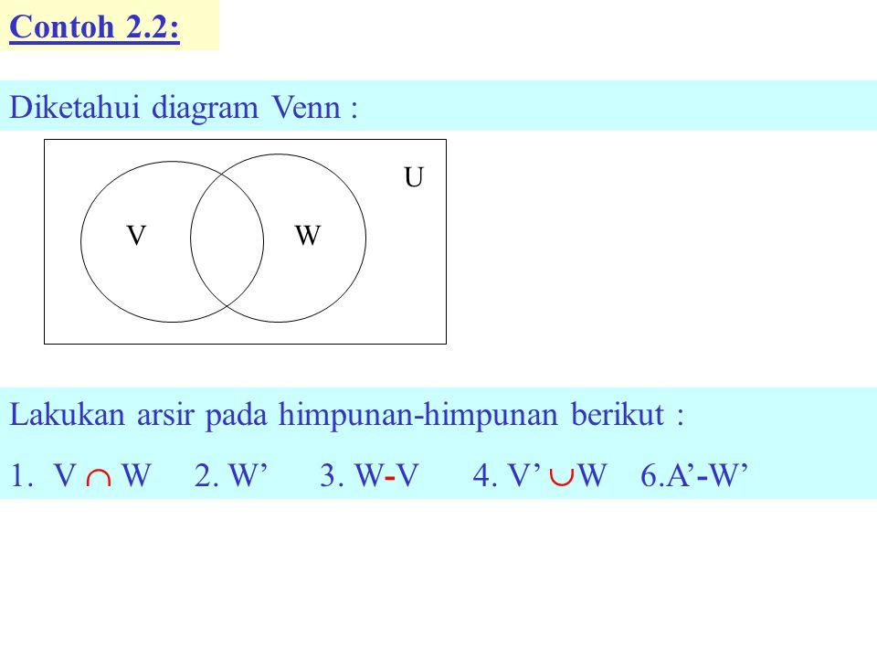 Diketahui diagram Venn :