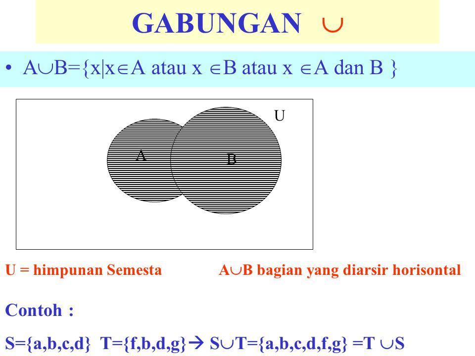 GABUNGAN  AB={x|xA atau x B atau x A dan B } Contoh :