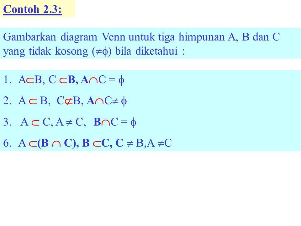 Contoh 2.3: Gambarkan diagram Venn untuk tiga himpunan A, B dan C yang tidak kosong () bila diketahui :