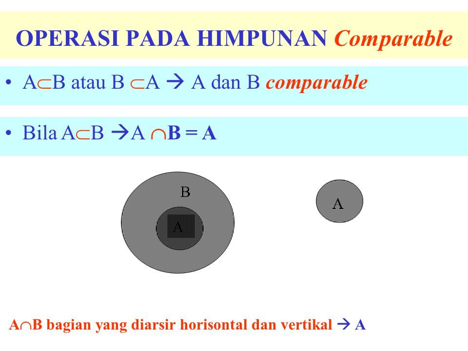 OPERASI PADA HIMPUNAN Comparable