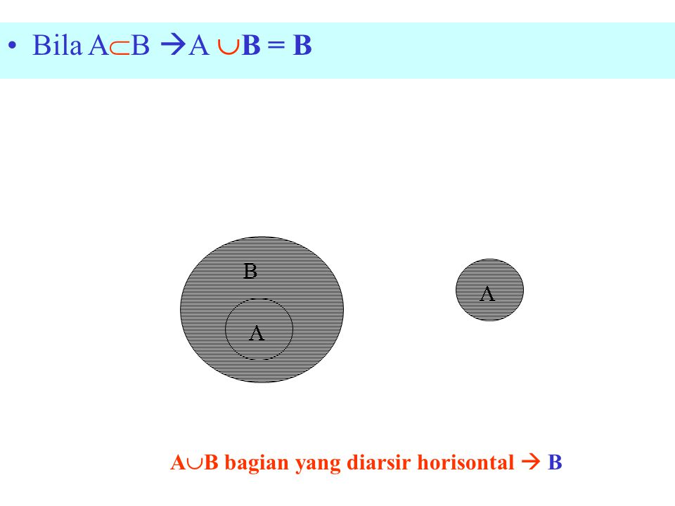 Bila AB AB = B B A A AB bagian yang diarsir horisontal  B