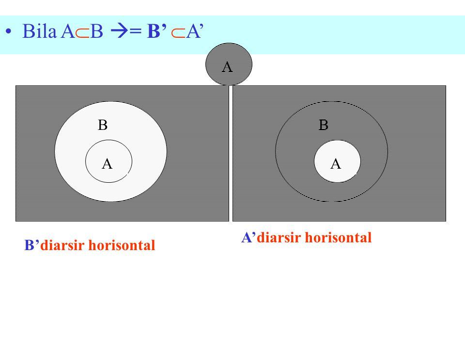 Bila AB = B' A' A B B A A A'diarsir horisontal B'diarsir horisontal