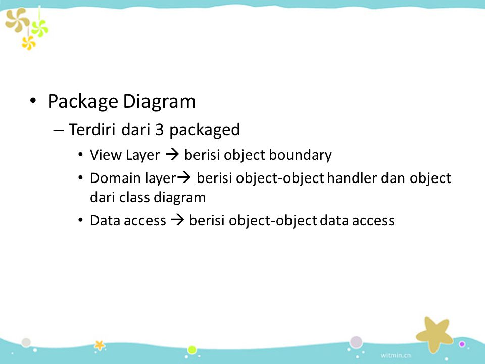 Package Diagram Terdiri dari 3 packaged