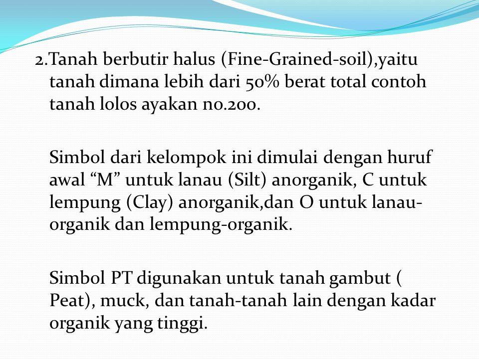 2.Tanah berbutir halus (Fine-Grained-soil),yaitu tanah dimana lebih dari 50% berat total contoh tanah lolos ayakan no.200.