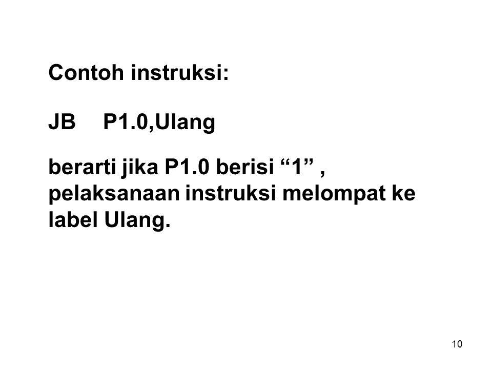 Contoh instruksi: JB P1.0,Ulang.