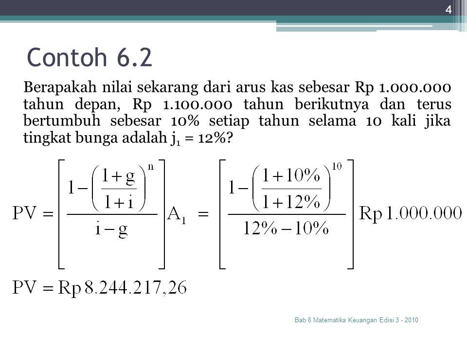 Contoh 6.2