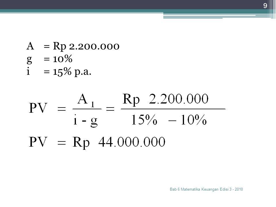 A = Rp 2.200.000 g = 10% i = 15% p.a. Bab 6 Matematika Keuangan Edisi 3 - 2010