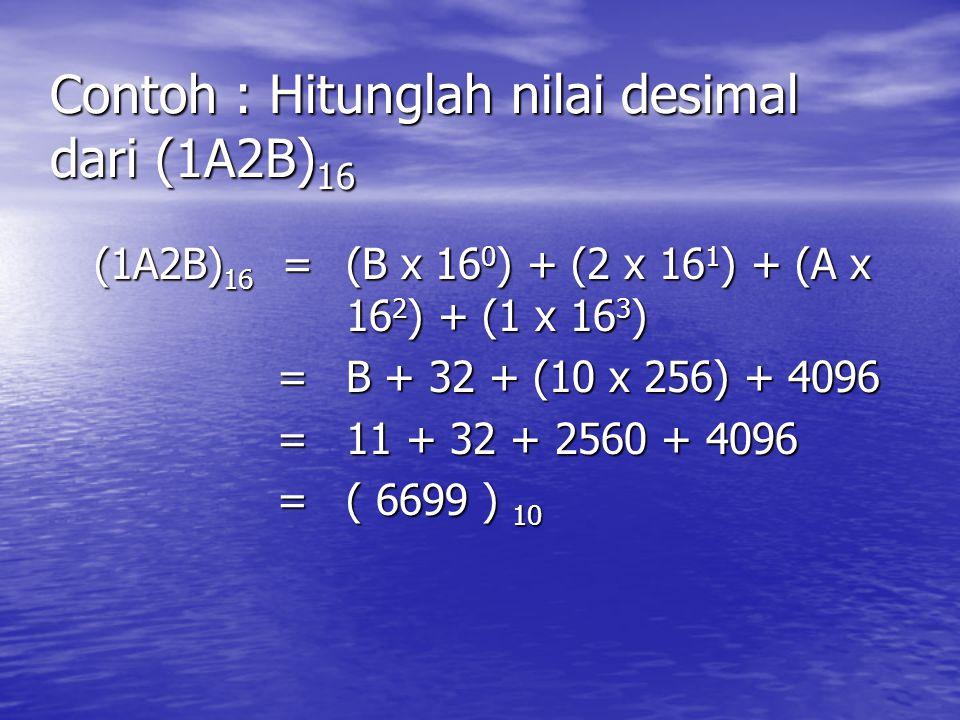 Contoh : Hitunglah nilai desimal dari (1A2B)16