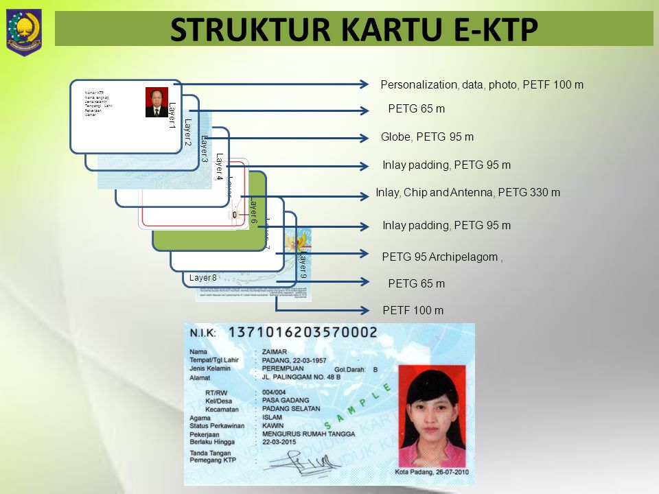 STRUKTUR KARTU E-KTP Personalization, data, photo, PETF 100 m