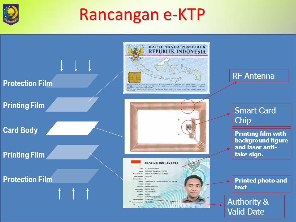 Rancangan e-KTP RF Antenna Protection Film Printing Film