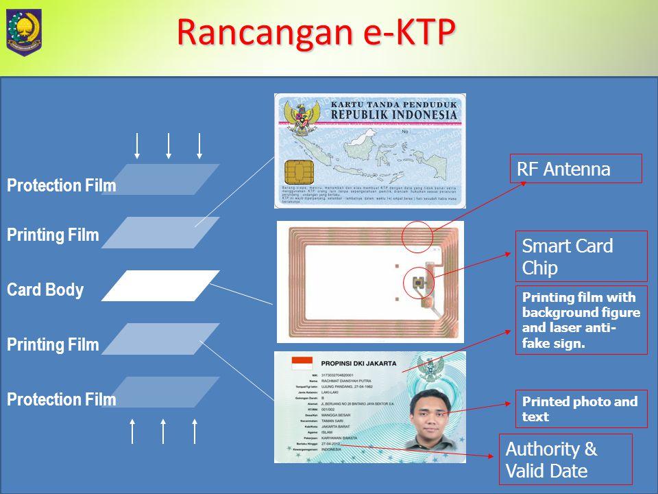 Rancangan e-KTP RF Antenna Protection Film Printing Film