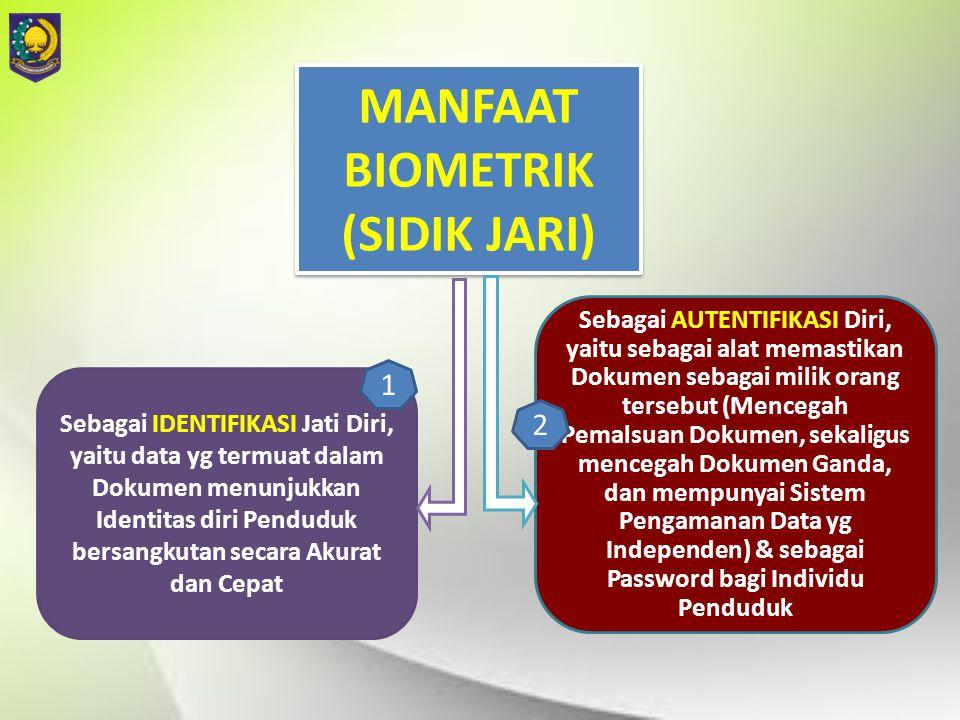 MANFAAT BIOMETRIK (SIDIK JARI)