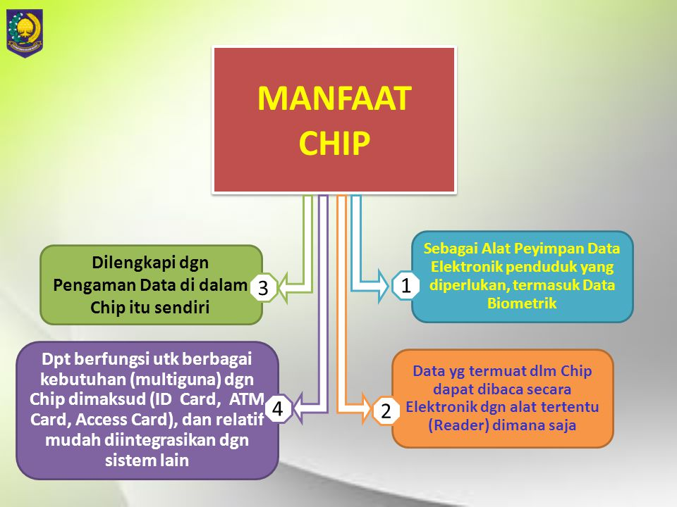 Dilengkapi dgn Pengaman Data di dalam Chip itu sendiri