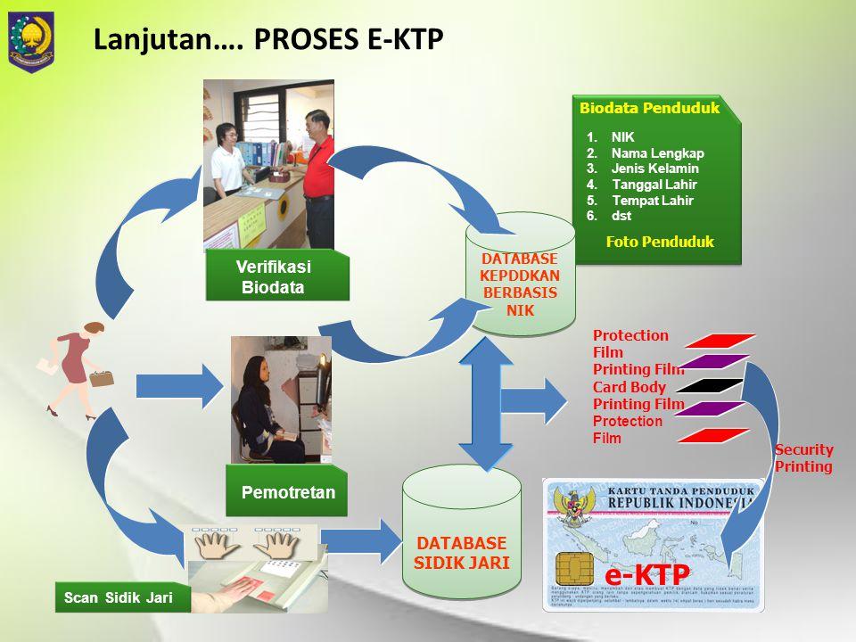 Lanjutan…. PROSES E-KTP