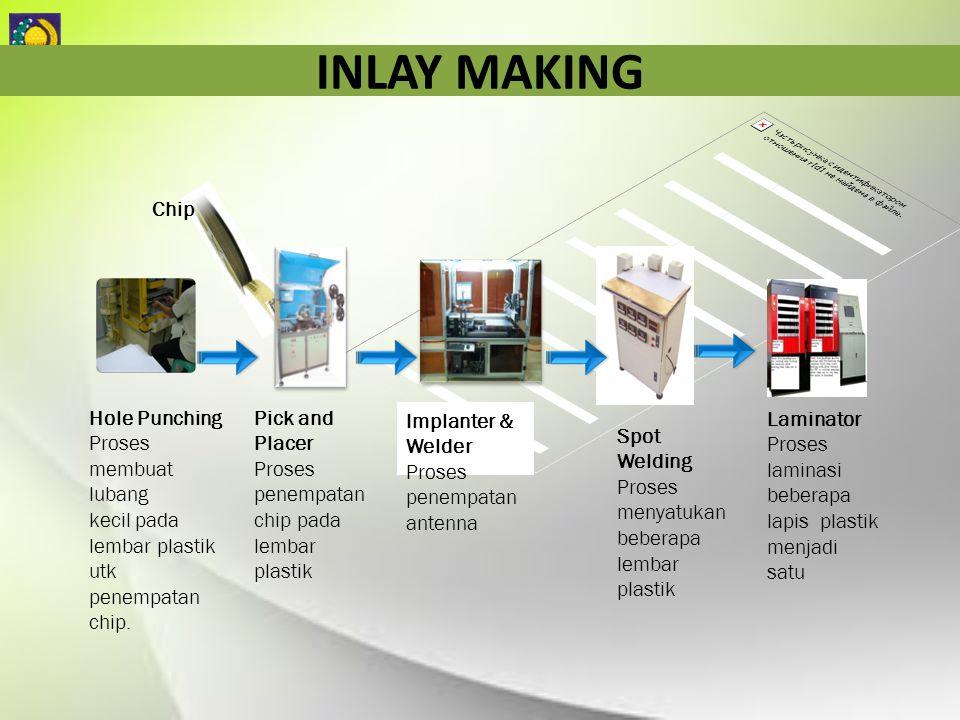 INLAY MAKING Implanter & Welder Proses penempatan antenna