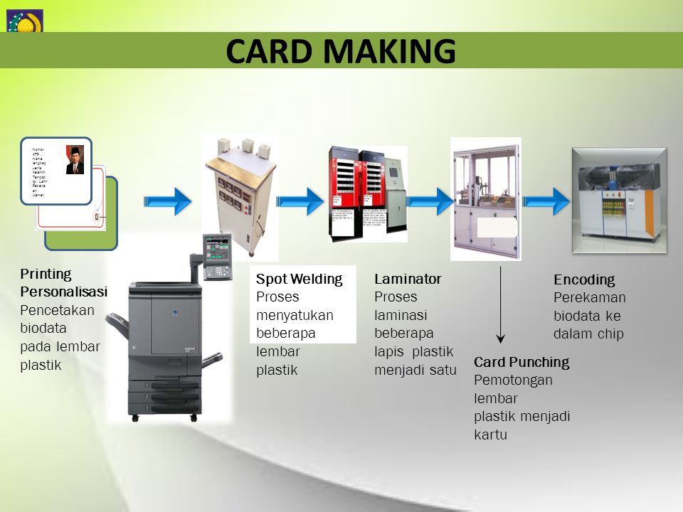CARD MAKING Encoding Perekaman biodata ke dalam chip Card Punching