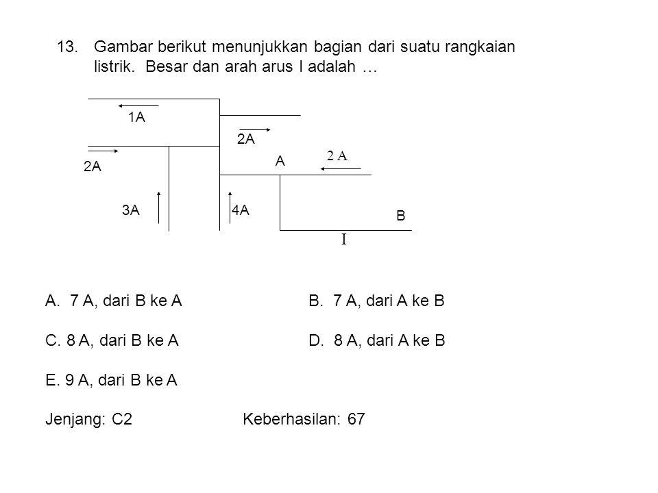 C. 8 A, dari B ke A D. 8 A, dari A ke B E. 9 A, dari B ke A